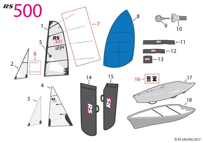 RS500 SAILS & COVERS