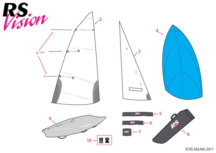 Vision - sails + covers