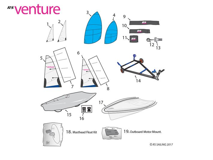 RS Venture Sails-Trolley & Accessories